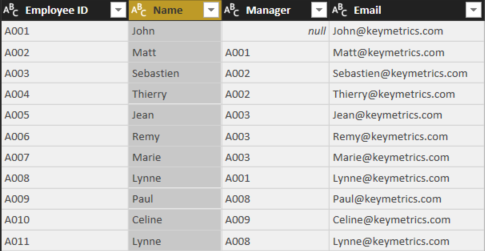 A Simple Pattern for Dynamic Row-Level Security in Power BI – Sensdat